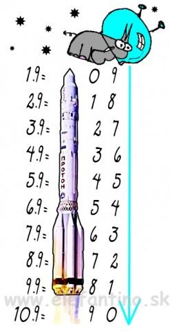 raketova-deviatka-podpisane